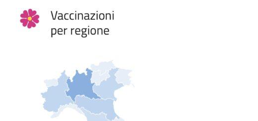 Calendario Vaccinazione Calabria