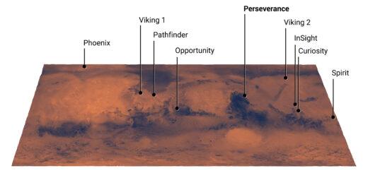 Perseverance Atterraggio su Marte