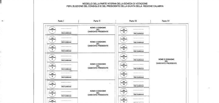 Votazioni Calabria 3-4 Ottobre. Come si vota